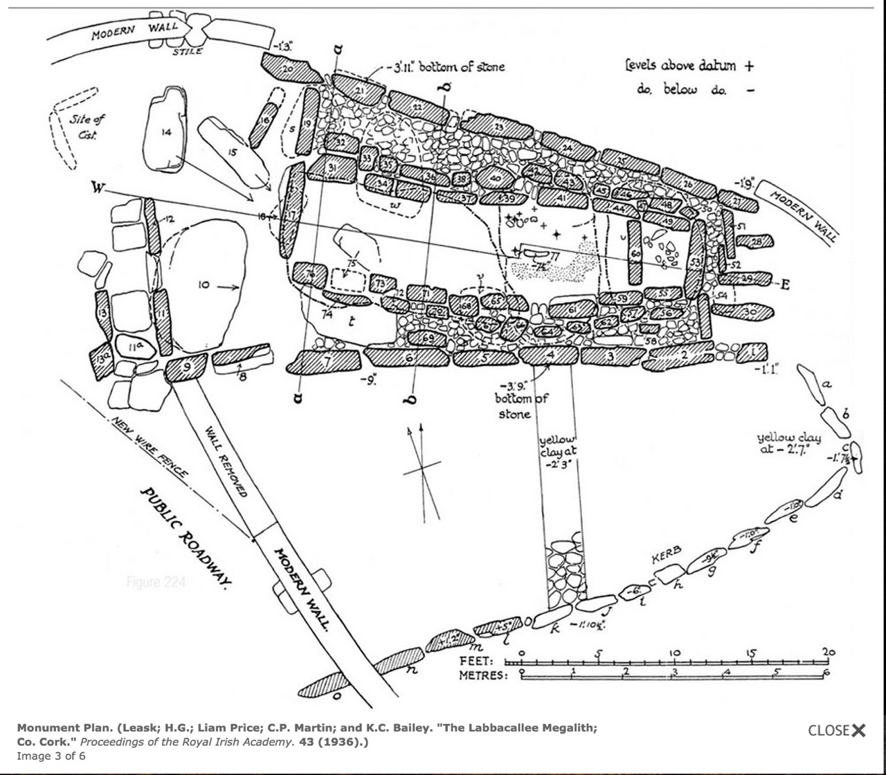 Pottery Court Lake Elsinore Floor Plans: Wedge Tombs: Last Of The Megaliths