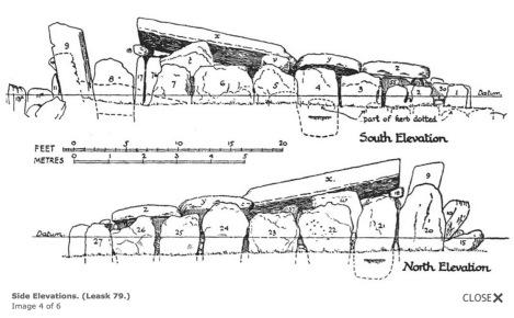 Labbacallee side elevation