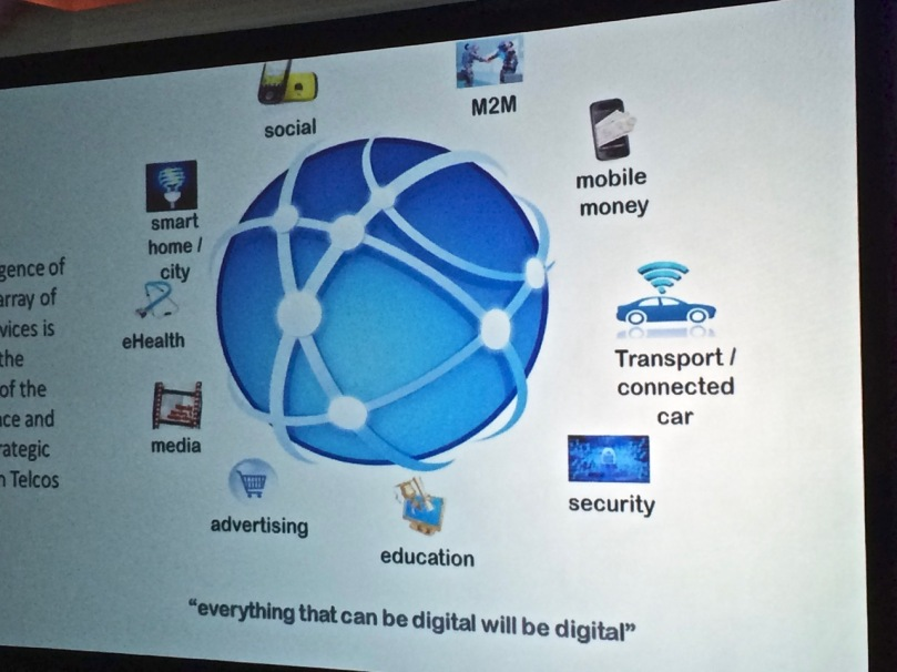 Everything that can be digital