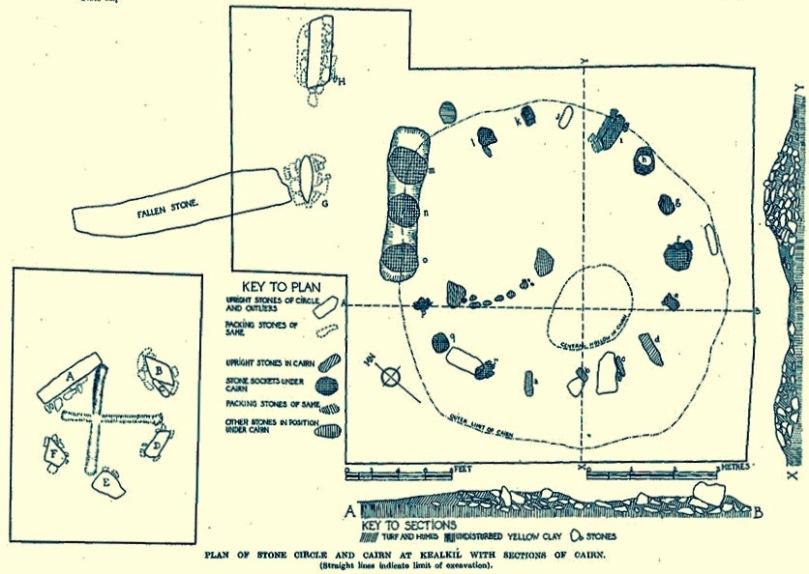 kealkill diagram