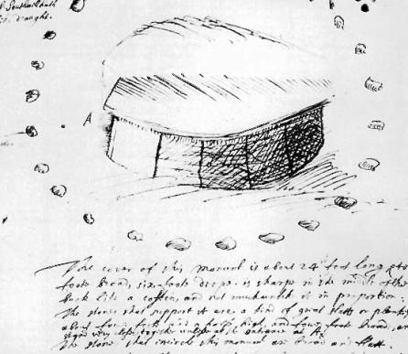 aubrey 1693
