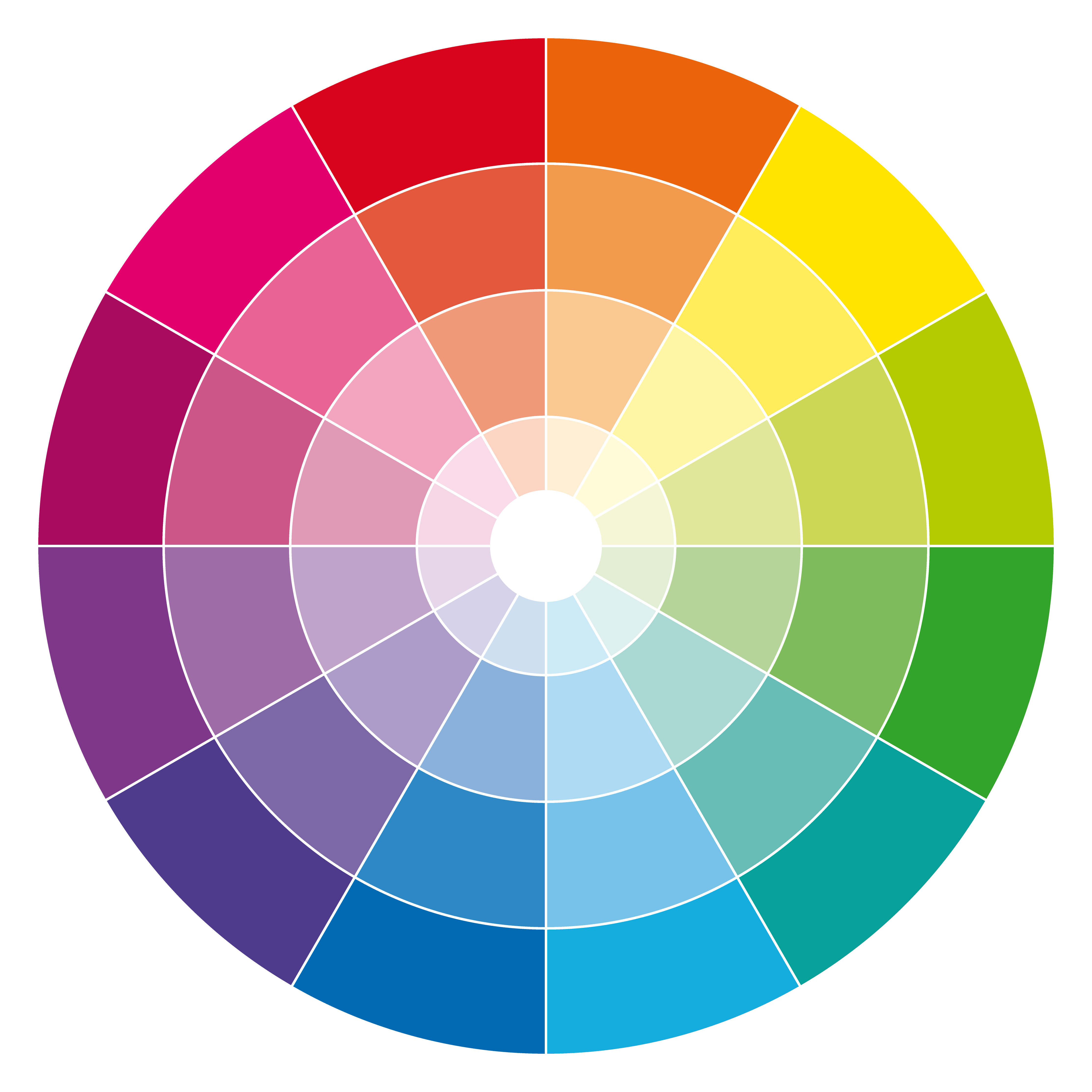 colour-wheel | Roaringwater Journal