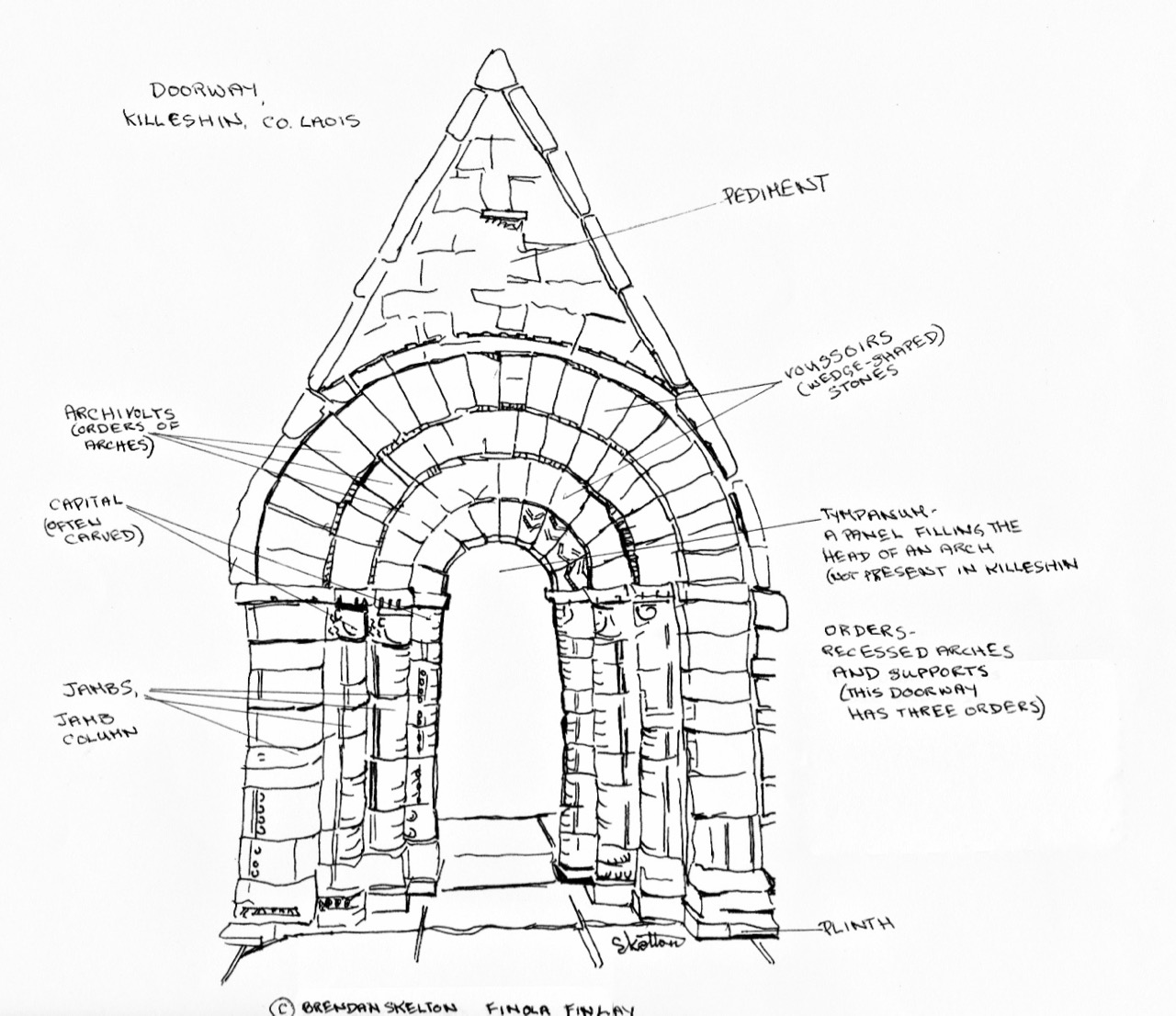 irish romanesque 2  u2013 doorways